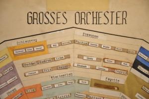 Das Orchester sorgte mit für die positive Ausenwirkung der Kolonie